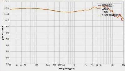 BGVP V12 Graph