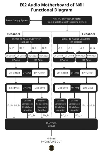 cayin_n6ii-e02-26-block_diagram-e02