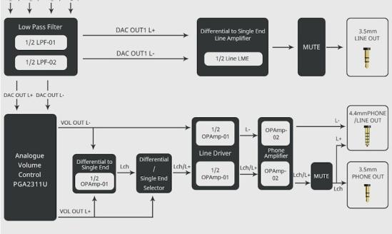 cayin_n6ii-e02-30_T01_diagram