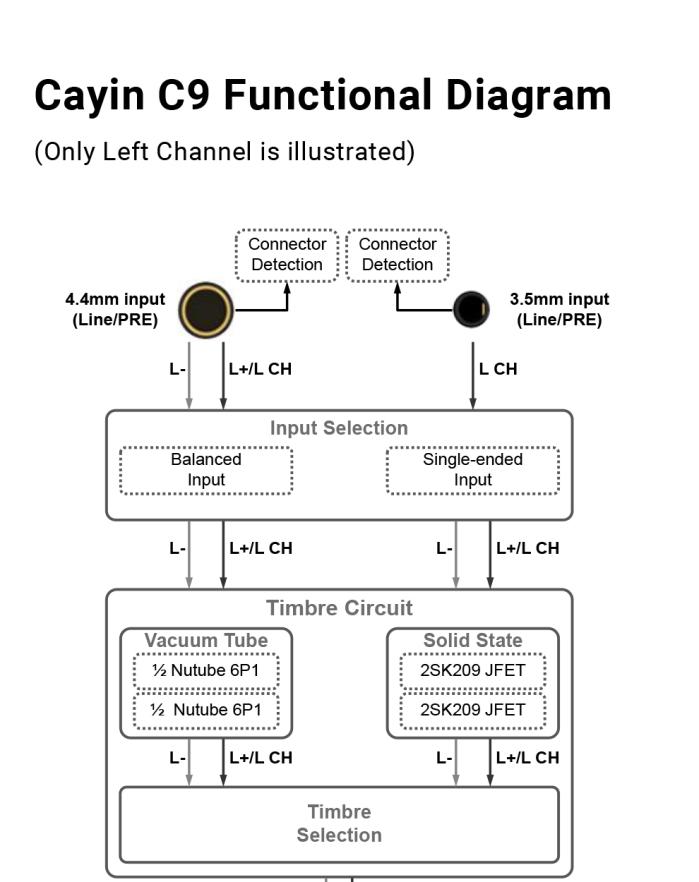 cayin-c9-33a