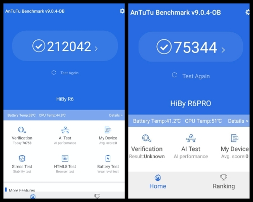 R6 2020 Vs R6 Pro AnTuTu Benchmark Test